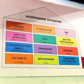 Темы и методы
